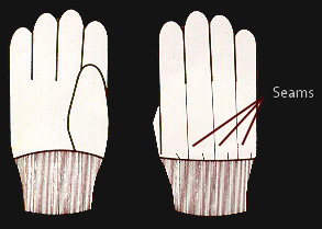 Gloves graphic